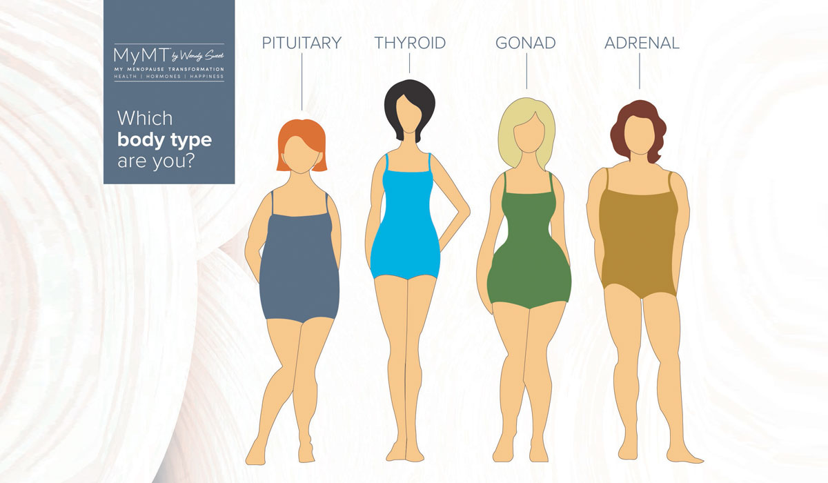 images of different female body shapes during menopause